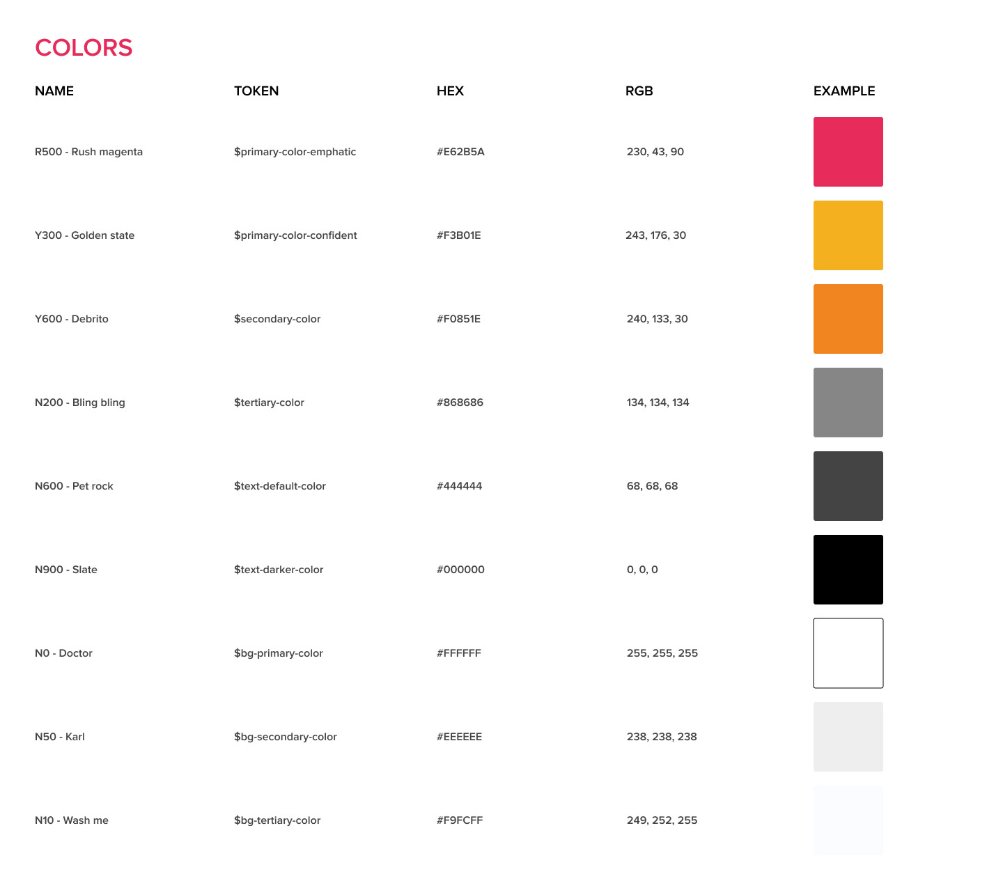 Example design system foundation with colors